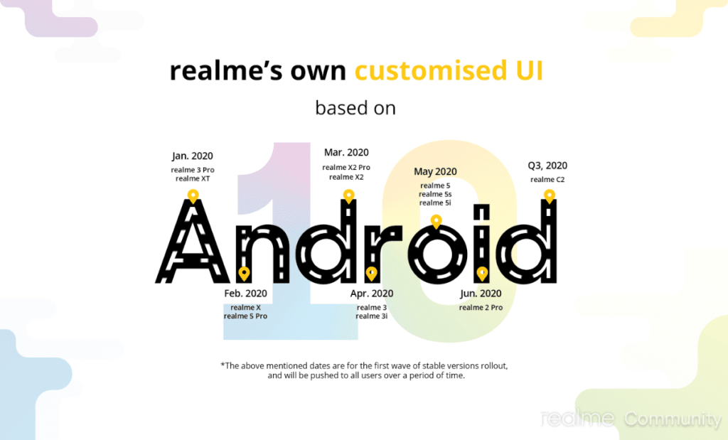 Realme UI with Android 10 update now available on Realme X2