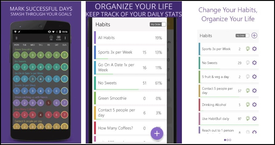 The 10 Best Habit Tracking Apps in 2021 (To Stay Productive)