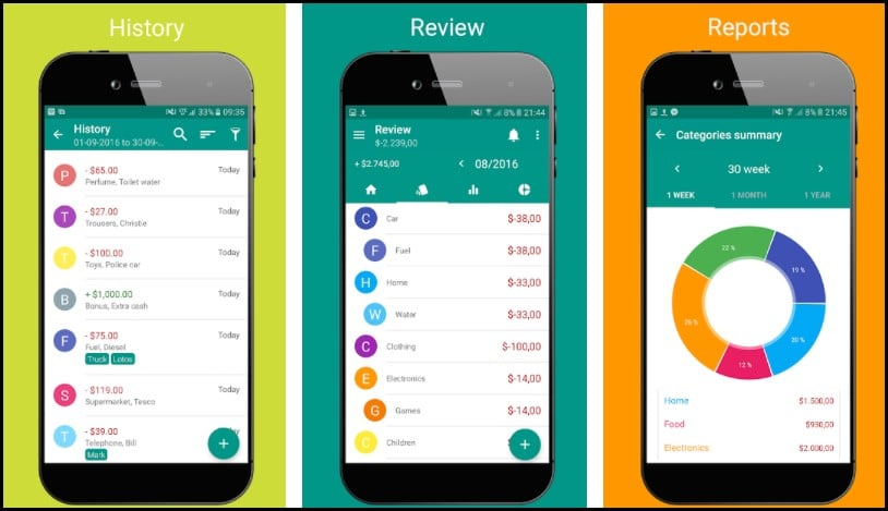 The 12 Best Budgeting App For Android & iPhone in 2021